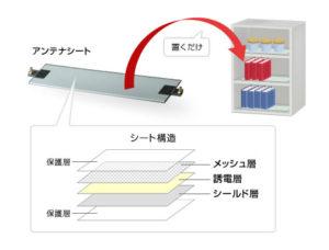 【帝人】ローソンとリアルタイム在庫管理システムを開発画像