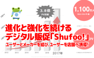 進化と強化を続けるデジタル販促「Shufoo!」<br />ユーザーとメーカーを結び、ユーザーを店舗へ誘導!画像