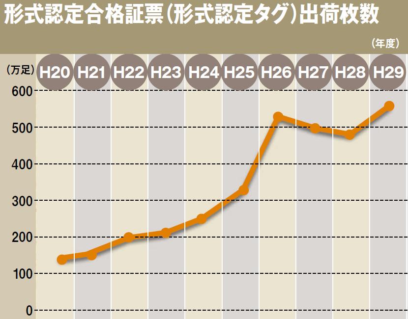 [ZOOM UP!]日本プロテクティブスニーカー協会認知拡大で市場を広げる「プロスニーカー®」、「プロブーツ®」の型式認定商品画像