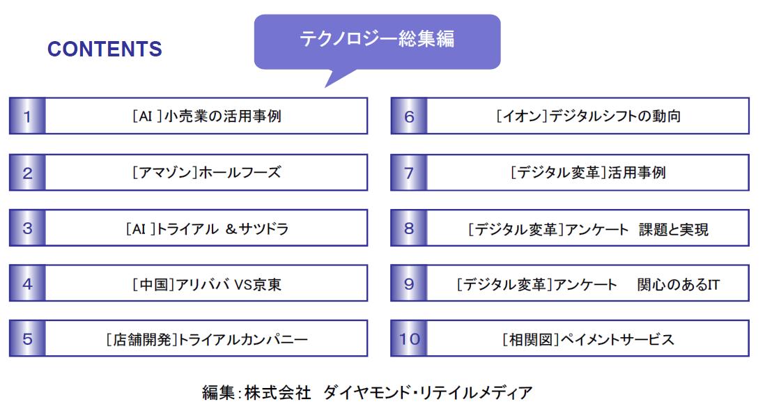 DARI-Naviテクノロジー総集編