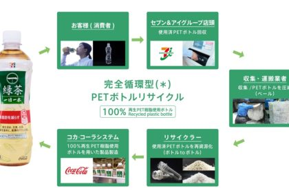 cocaリサイクル図案