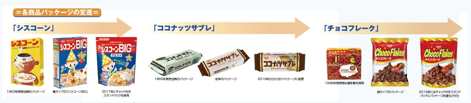 「シスコーン」「ココナッツサブレ」「チョコフレーク」各商品パッケージの変遷