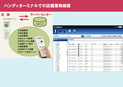 端末統合管理ツール「intAlerm」の画面