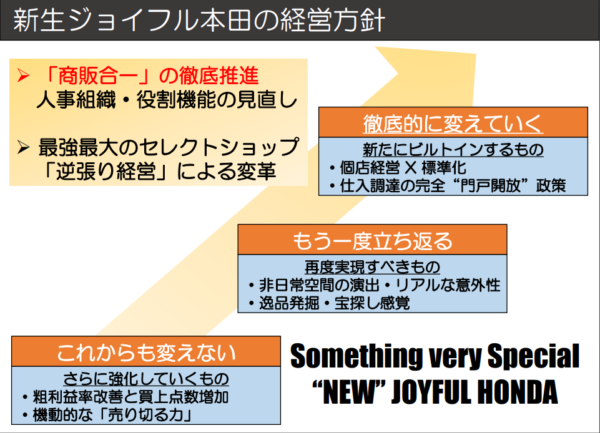 ジョイフル本田の経営方針(決算説明資料より)