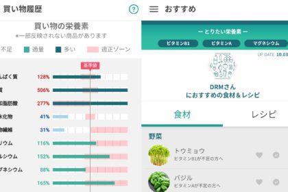 ダイエーは栄養状態チェックアプリ「SIRUシル+タス」を活用した健康管理サービスを新たに15店舗に導入し、30店舗で開始