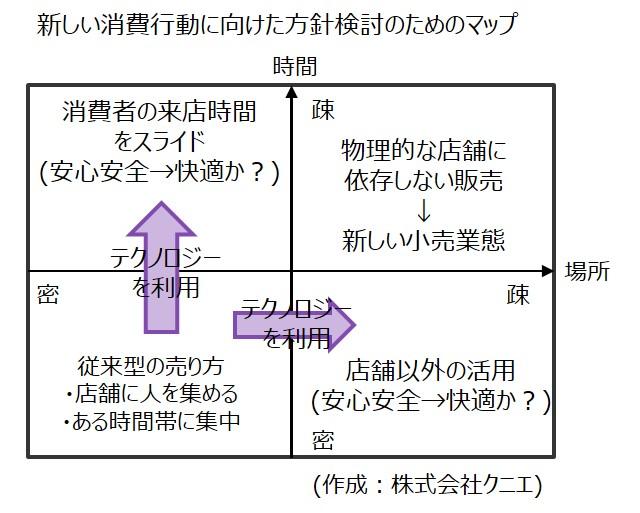 クニエ作成マップ