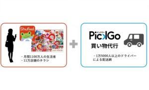 凸版印刷子会社のワン・コンパスが運営する電子チラシ「Shufoo!(シュフー)」と「PickGo(ピックゴー)買い物代行」サービスのロゴ