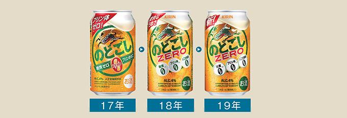 「キリン のどごし ZERO」のパッケージデザインの変遷