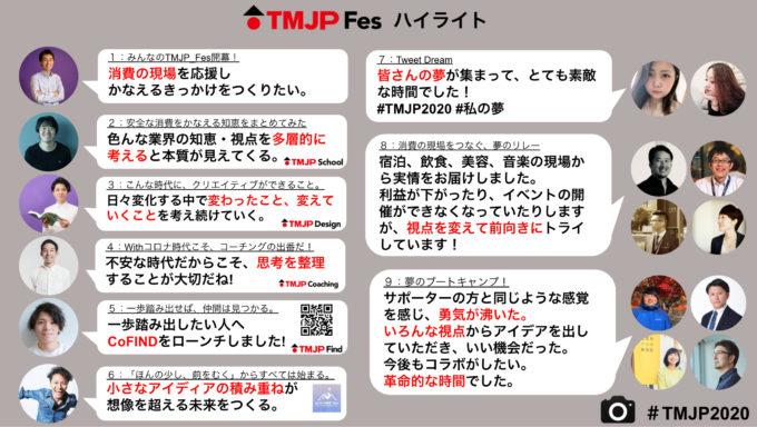 TMJP_Fesのハイライト
