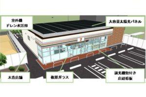 セブンイレブンの省エネ実験店「セブン-イレブン青梅新町店」のイメージ