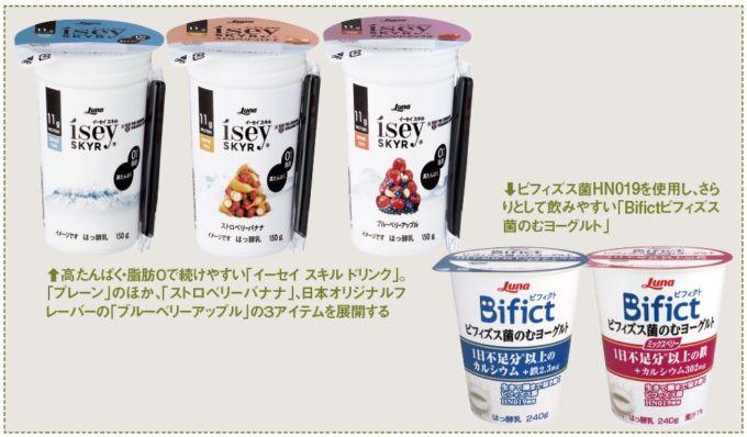 日本ルナ「イーセイ スキル」のドリンクタイプと「ビフィズス菌のむヨーグルト」