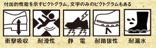 作業靴の付加的性能を示すピクトグラム