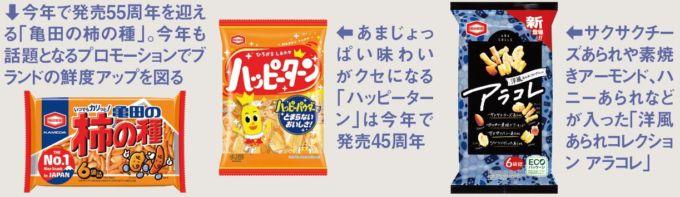 亀田製菓のラインナップ