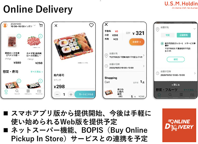 Online Delivery イメージ図