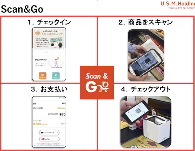 Scan & Go イメージ図