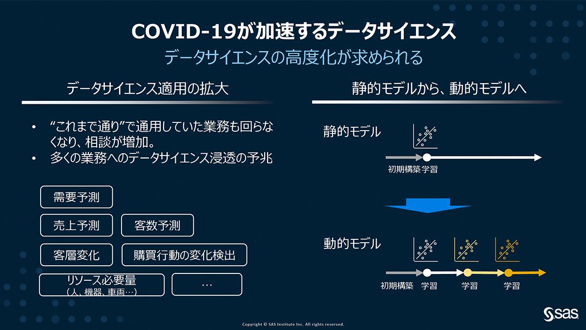 COVID-19が加速するデータサイエンス