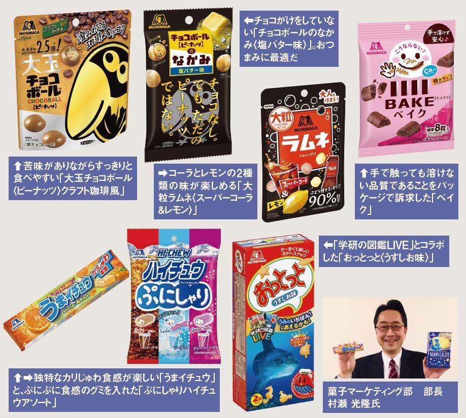 森永製菓の商品と森永製菓 菓子マーケティング部 部長 村瀬光隆氏