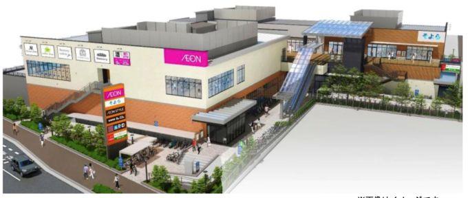 イオンリテール都市型SC「そよら」2号店の完成イメージ