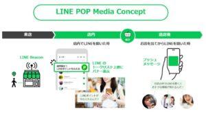 LINE POP Media Concept